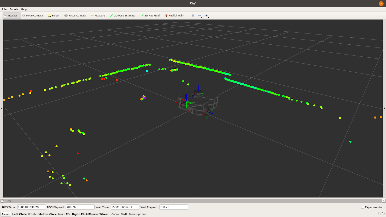Visualization after setting up the TurtleBot3.
