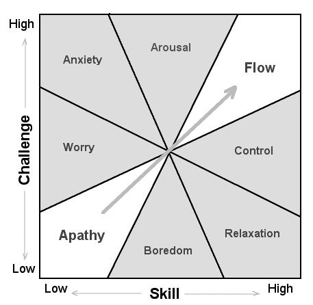 flow-2.png