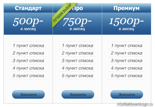 http://ktonanovenkogo.ru/image/gjkgfddrrlue.png