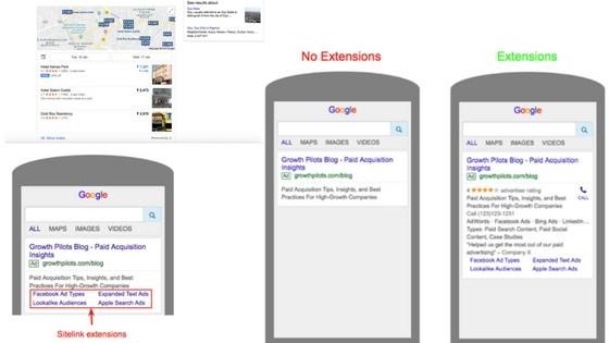 Beginners guide on Google Adwords ( Called as Google ads now ) Ad extension