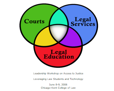 Leveraging law students graphic on old website.png