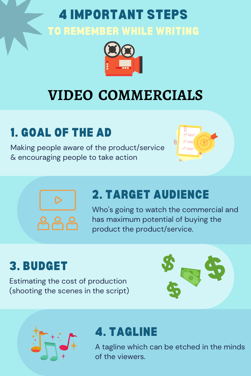 The Ultimate Guide: How to Write TV & YouTube Commercials for any type of Product