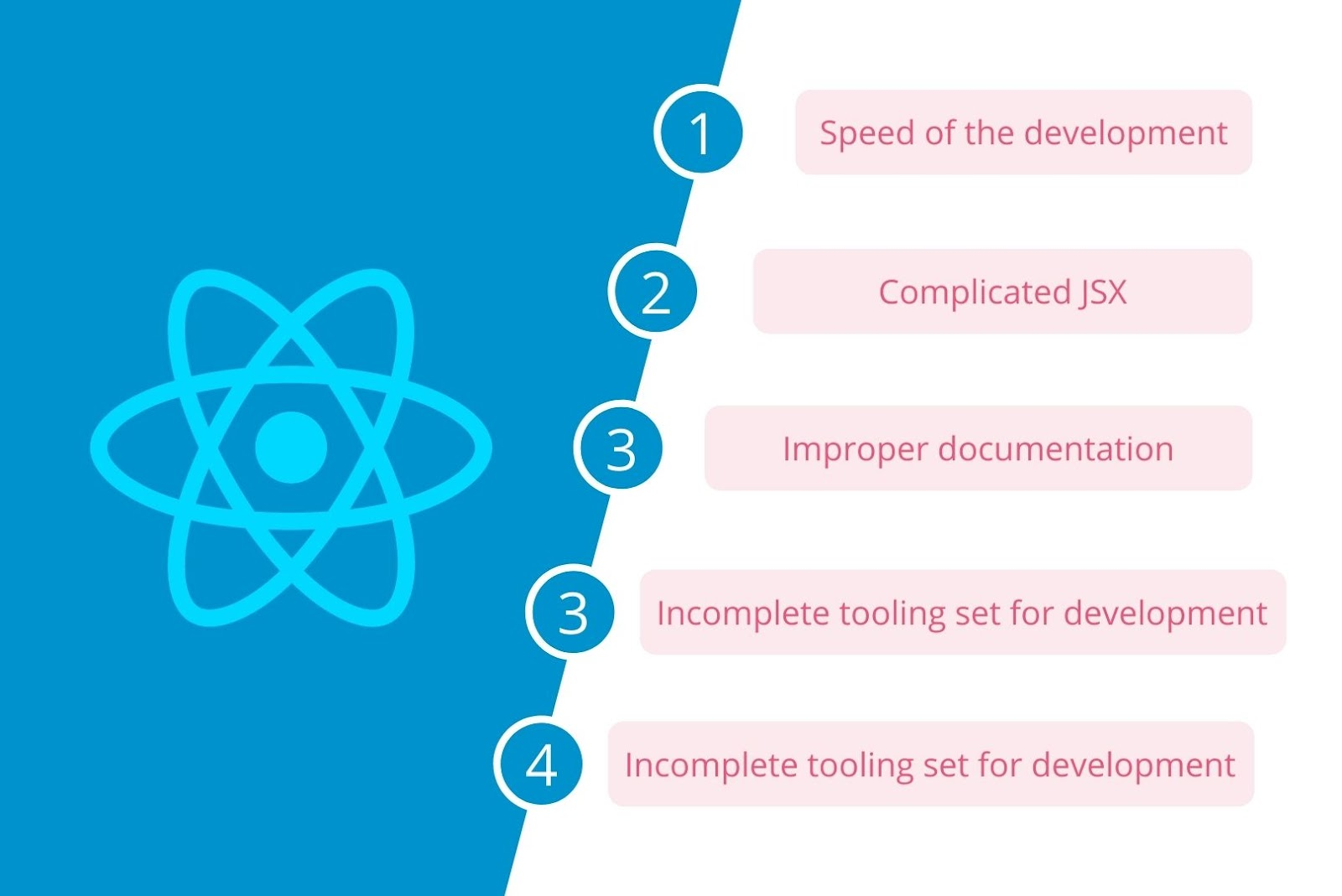 cons of reactjs web development