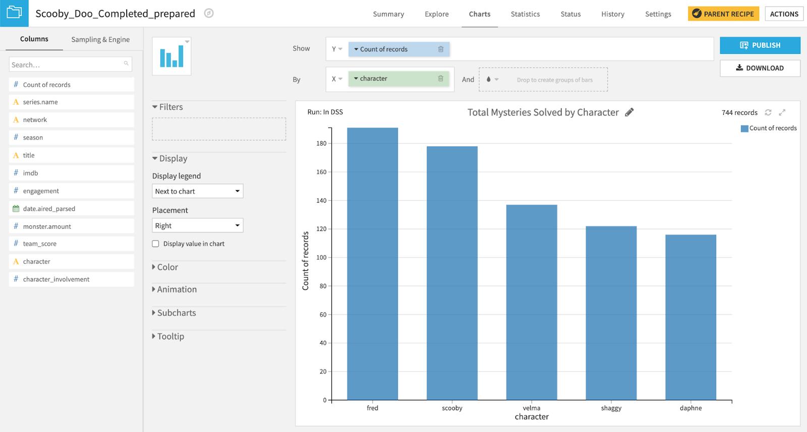 chart data visualization