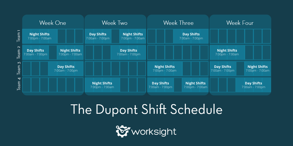 An illustration of the Dupont Shift Schedule from Worksight.