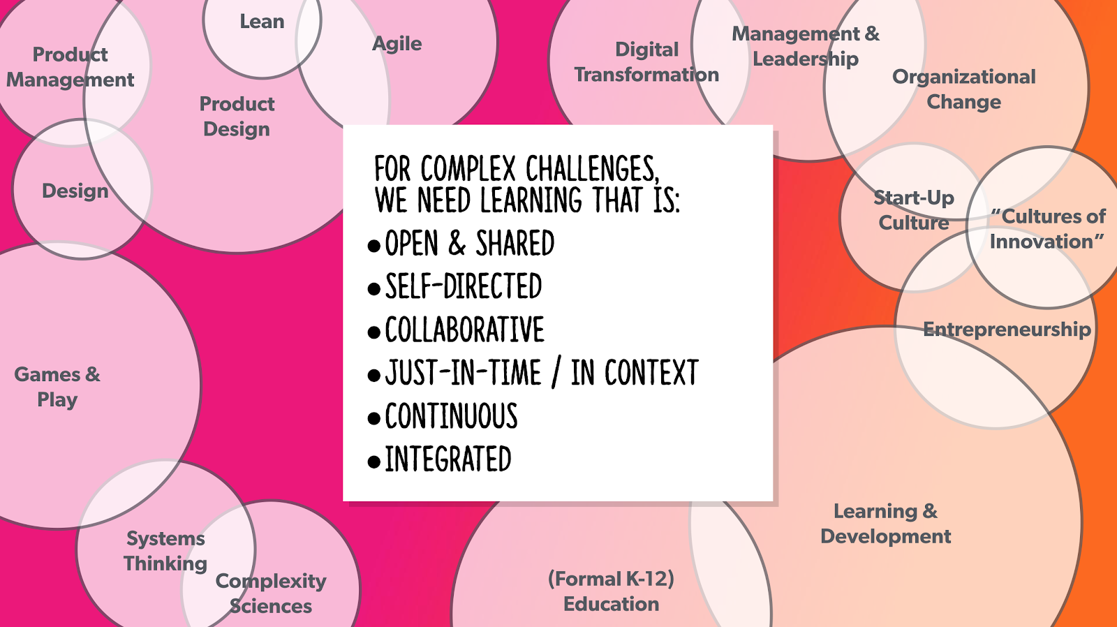 For complex design challenges we need learning that is open & shared, self-directed, collaborative, in-context, continuous, and integrated.