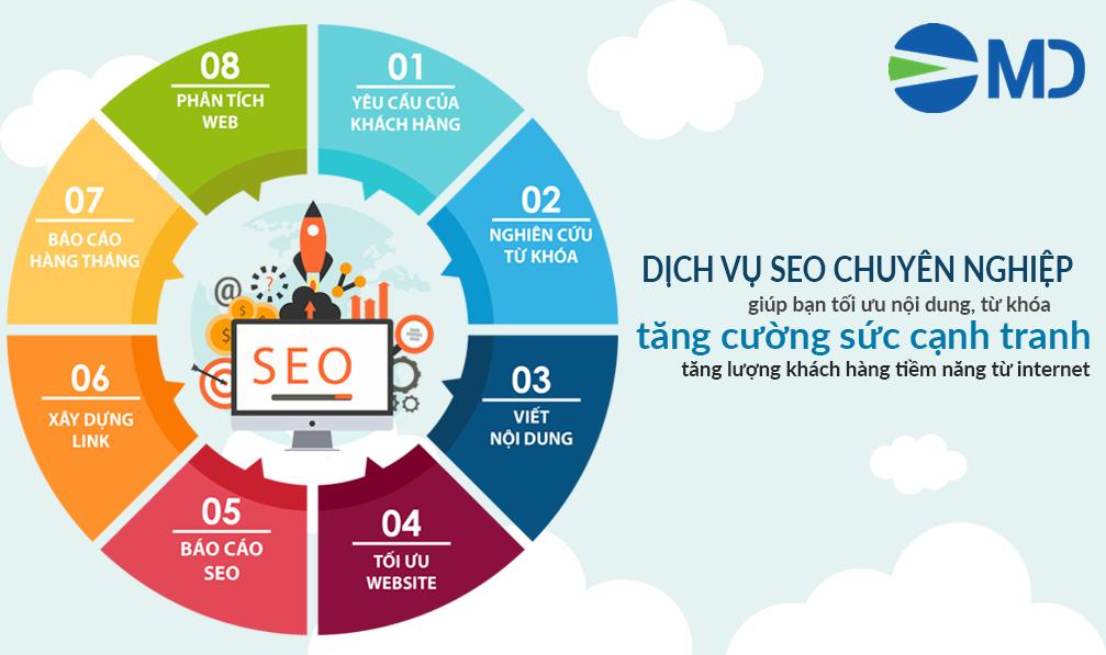 Dịch vụ seo website giá rẻ - lựa chọn hàng đầu của các nhà kinh doanh online