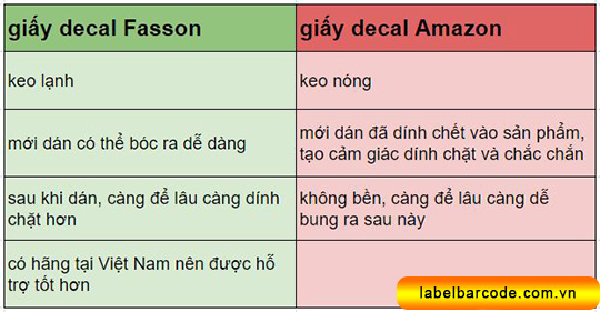giay-decal-fassion1.JPG