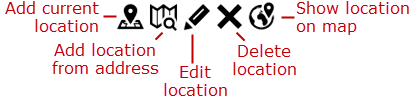 LocationIcons_Labeled.png