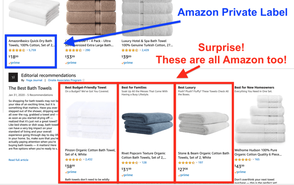 Amazon dominates the private label towel niche.