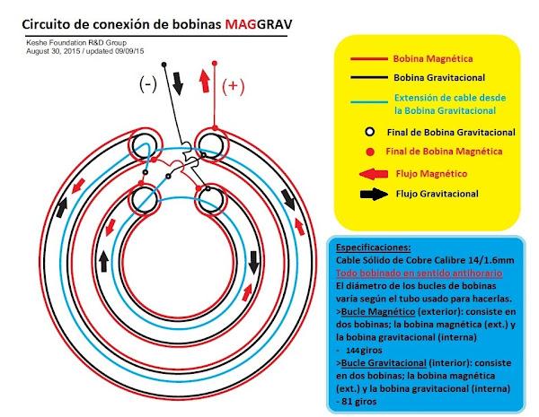 Circuito de conexión de bobinas MAGGRAV 1.jpg
