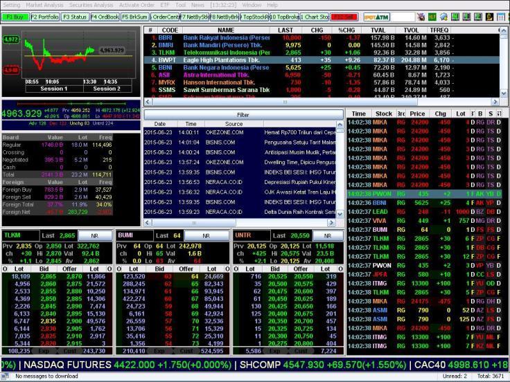 Aplikasi Trading