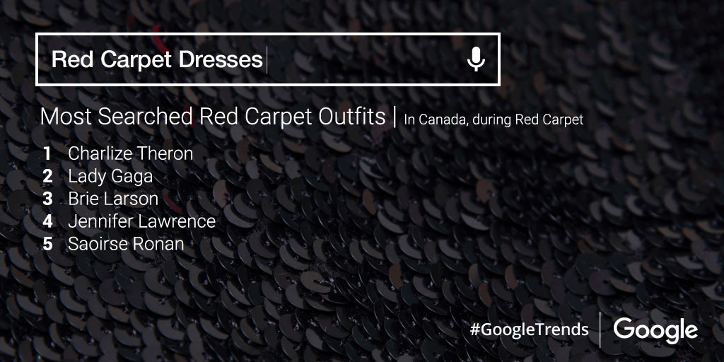 Most Searched Red Carpet Dresses (1).jpg