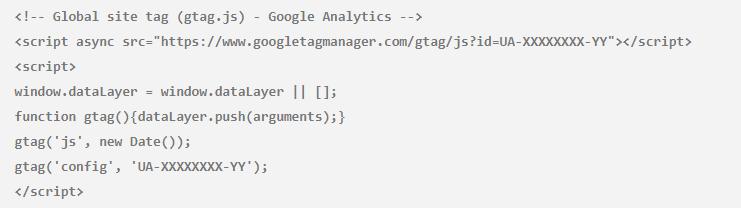 C:\Respaldo\Marian\Proyectos actuales\Wizerlink\Posts Marian\Posts Analítica Web\captura de global tag de google analytics post 5.png