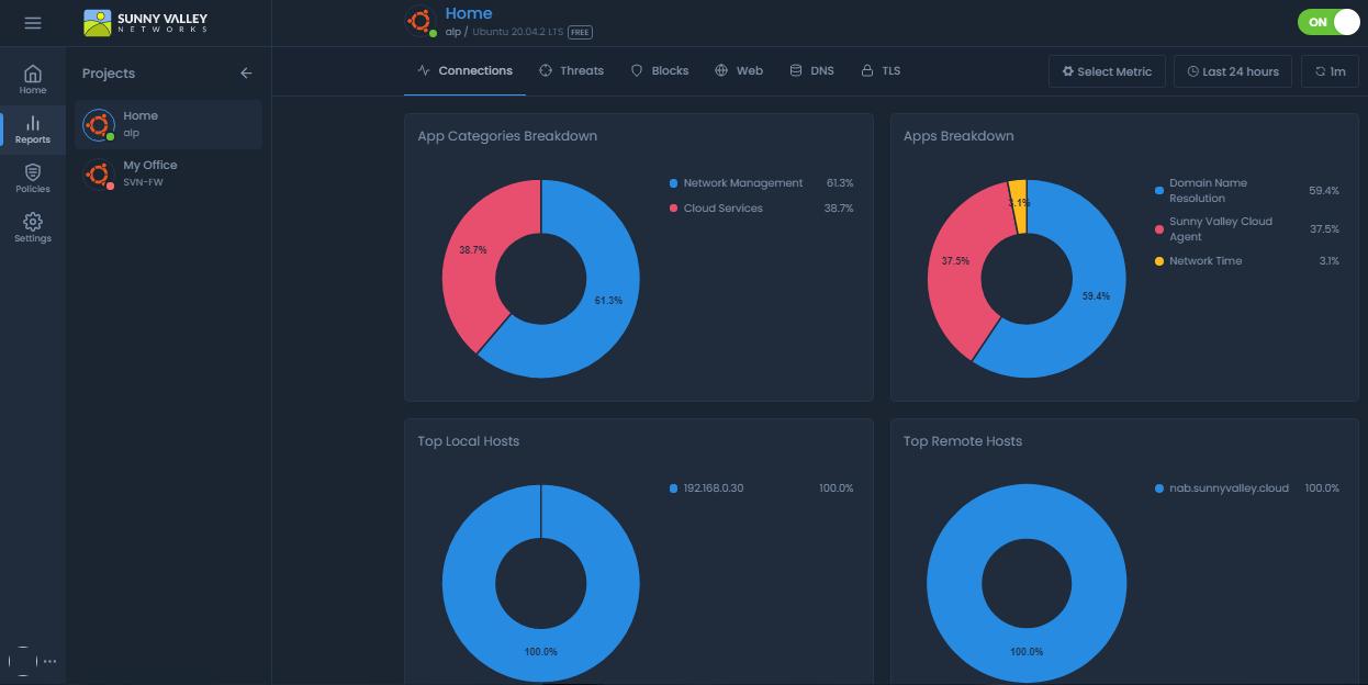 Viewing Sensei Reports on Cloud Portal
