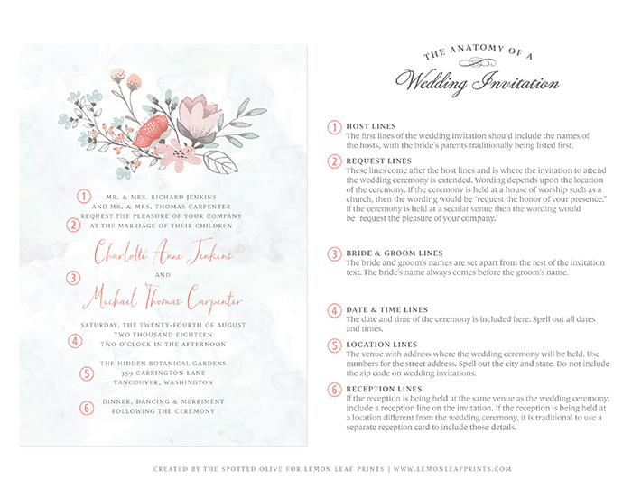 The Anatomy Of A Wedding Invitation Traditional Wording