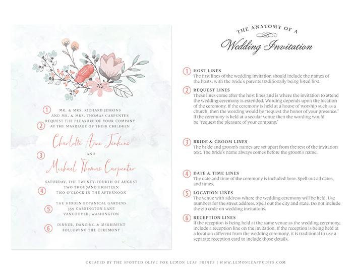 The Anatomy Of A Wedding Invitation