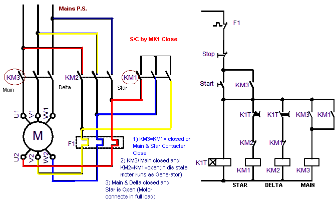 star delta connection diagram and working principle docx