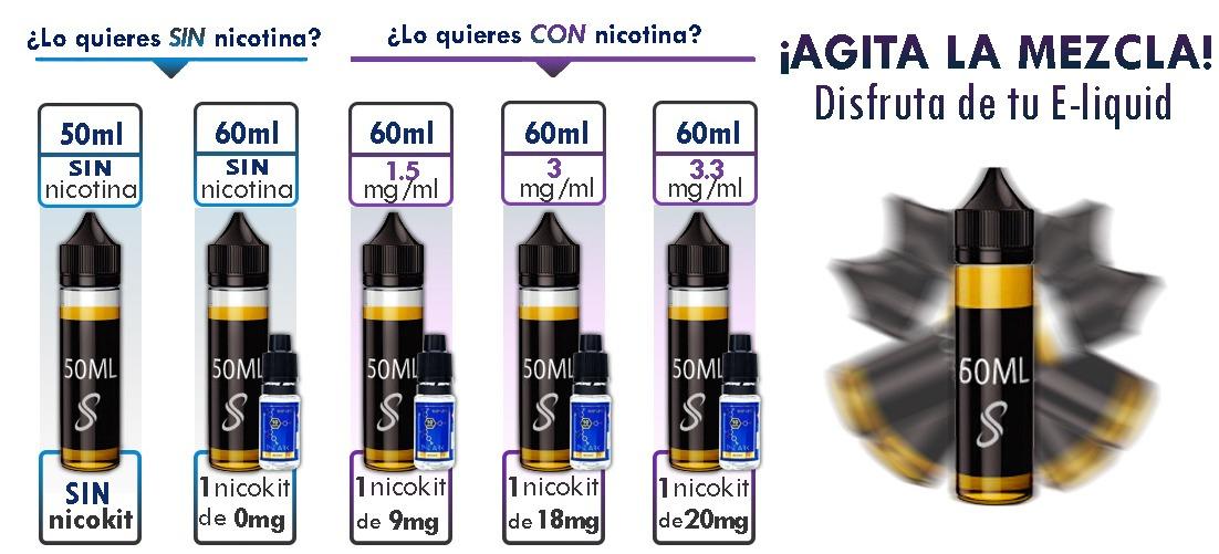 Cómo añadir el nicokit y conseguir la cantidad adecuada de nicotina.