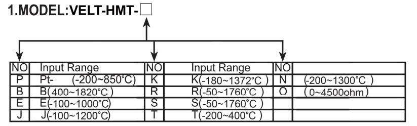 Bộ chuyển đổi Pt100, K sang 4-20mA, 0-10VDC