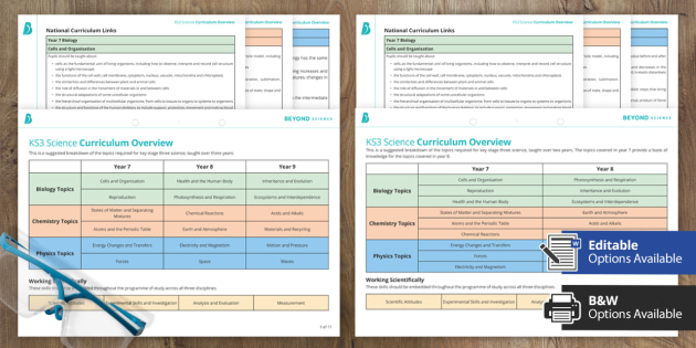 KS3 Science Curriculum Overview