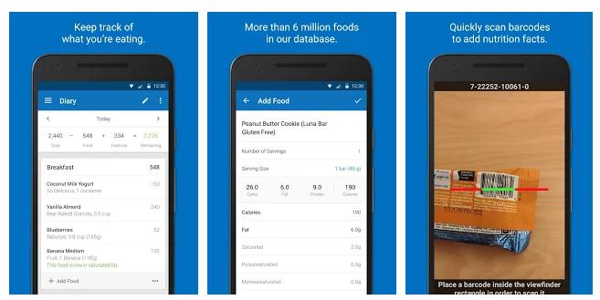 health and fitness tracker app development like MyFitnessPal