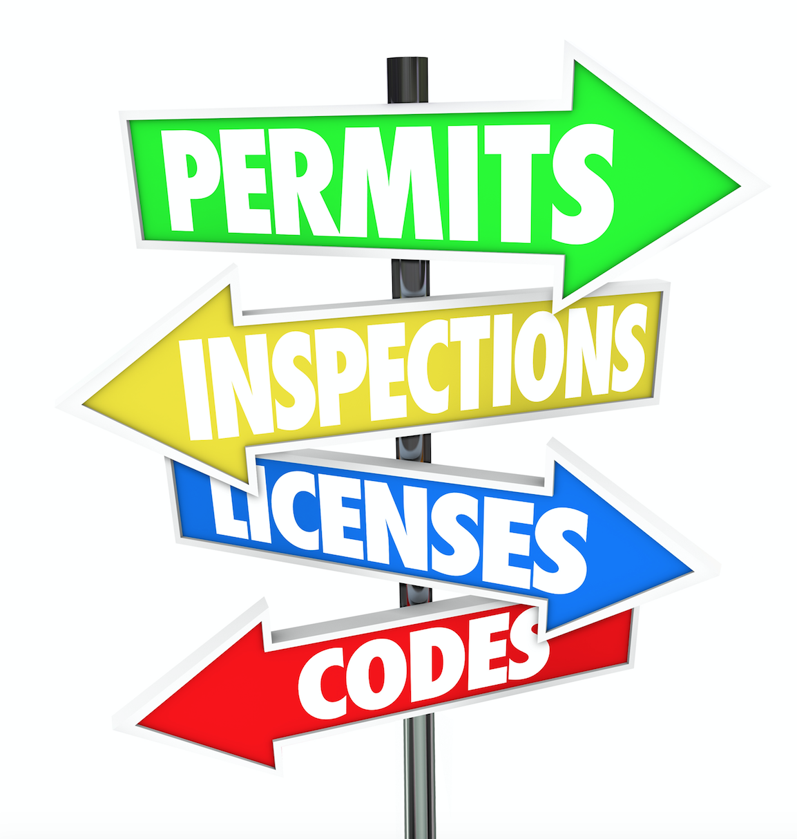 permits, inspections, licenses, codes