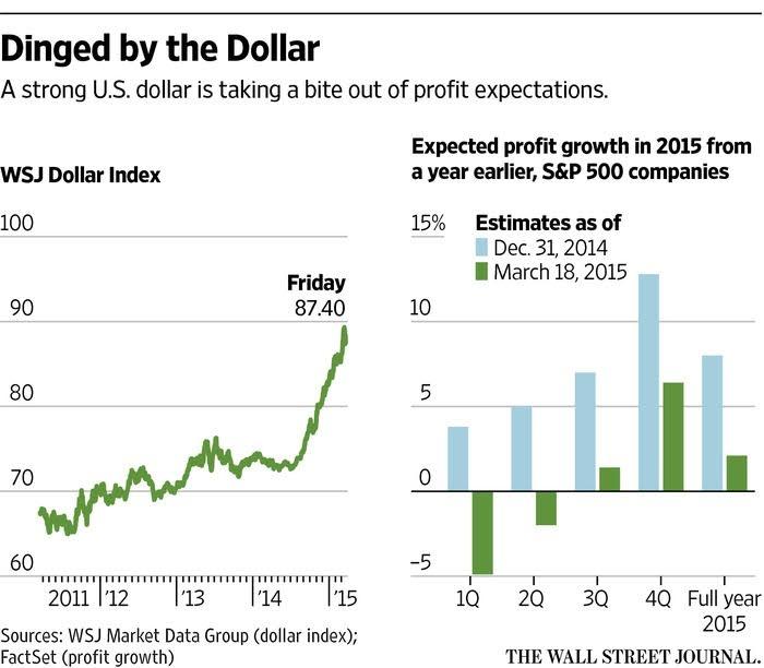 Вчера рубль достиг нового максимума с прошлого года к доллару, 57.7 руб./долл.