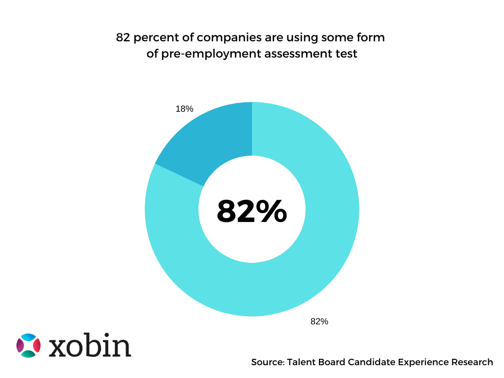 Pre-employment test stats