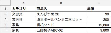 master_data_sheets.png