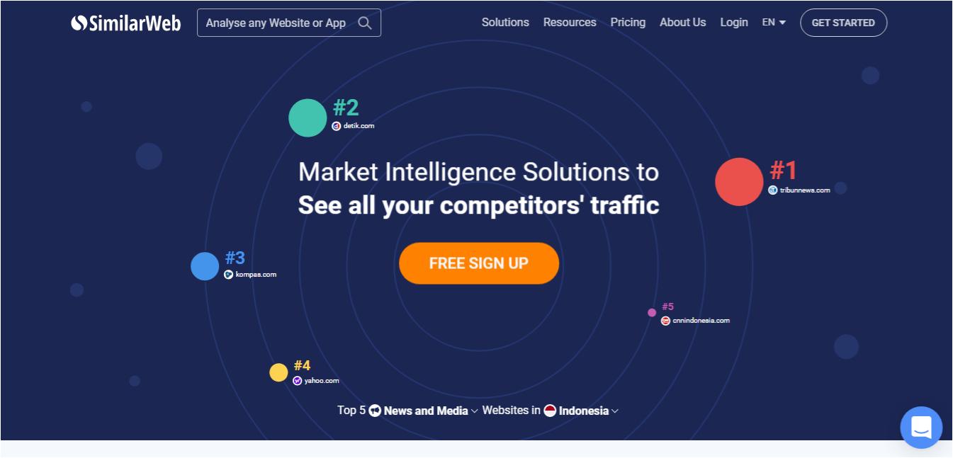 Ini Dia Beberapa Tools Praktis untuk Cek Traffic Website yang Super Mudah! - 2021