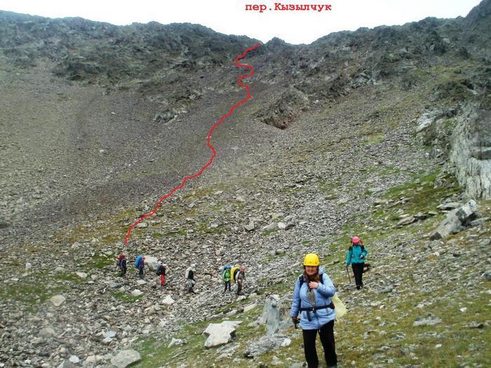 Отчет о горном спортивном походе 3 категории сложности по Западному Кавказу