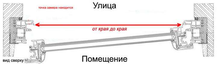 отмерьте растояние от края до края