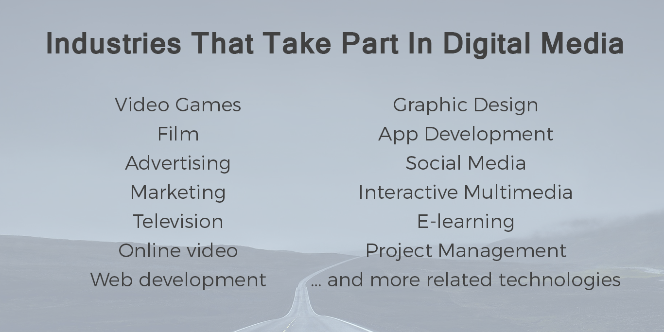 An Introduction to the Digital Media Industry