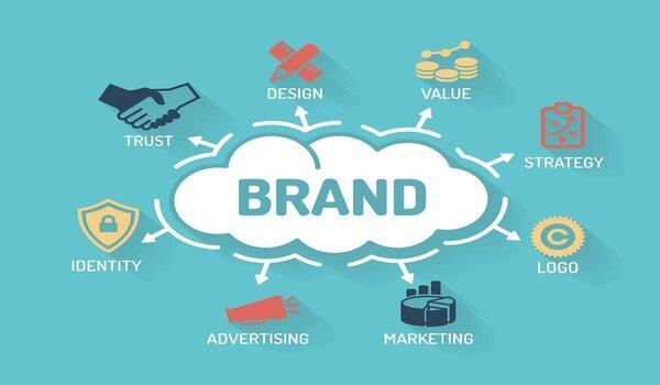 Xây dựng hình ảnh thương hiệu đồng nhất trên Fanpage của doanh nghiệp