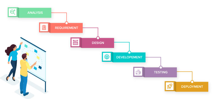 Waterfall technique project management