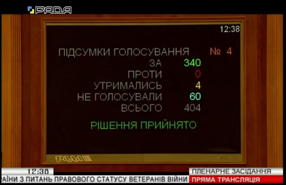 https://rada.gov.ua/images/191002%20%D0%B32153.png