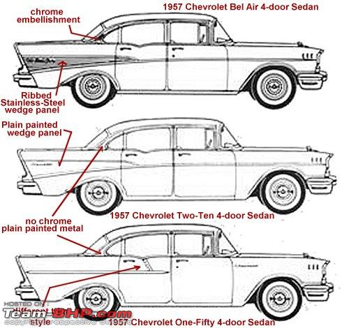 Name:  1957Chevroletfourdoors.jpg Views: 6092 Size:  60.6 KB