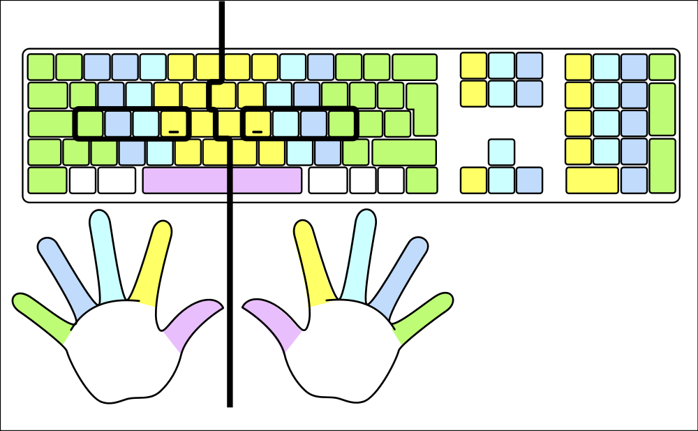 https://upload.wikimedia.org/wikipedia/commons/thumb/5/5a/Typing-colour_for-finger-positions.svg/1000px-Typing-colour_for-finger-positions.svg.png