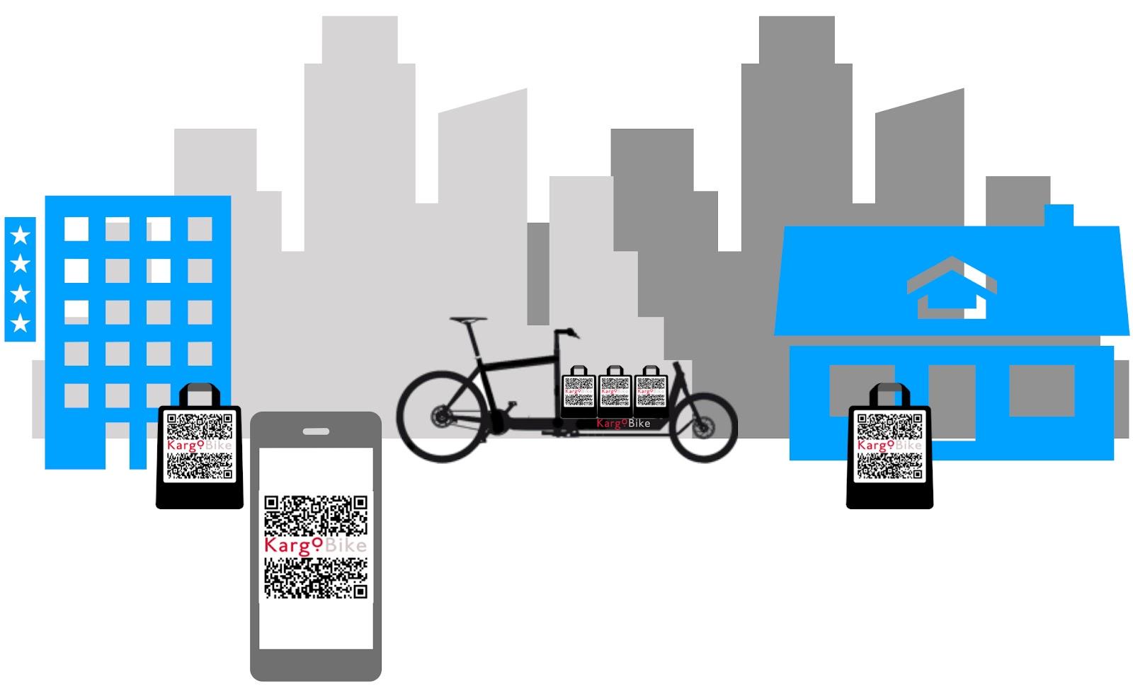 kargobike covid livraison à domicile coursier vélo valais vaud lausanne fribourg