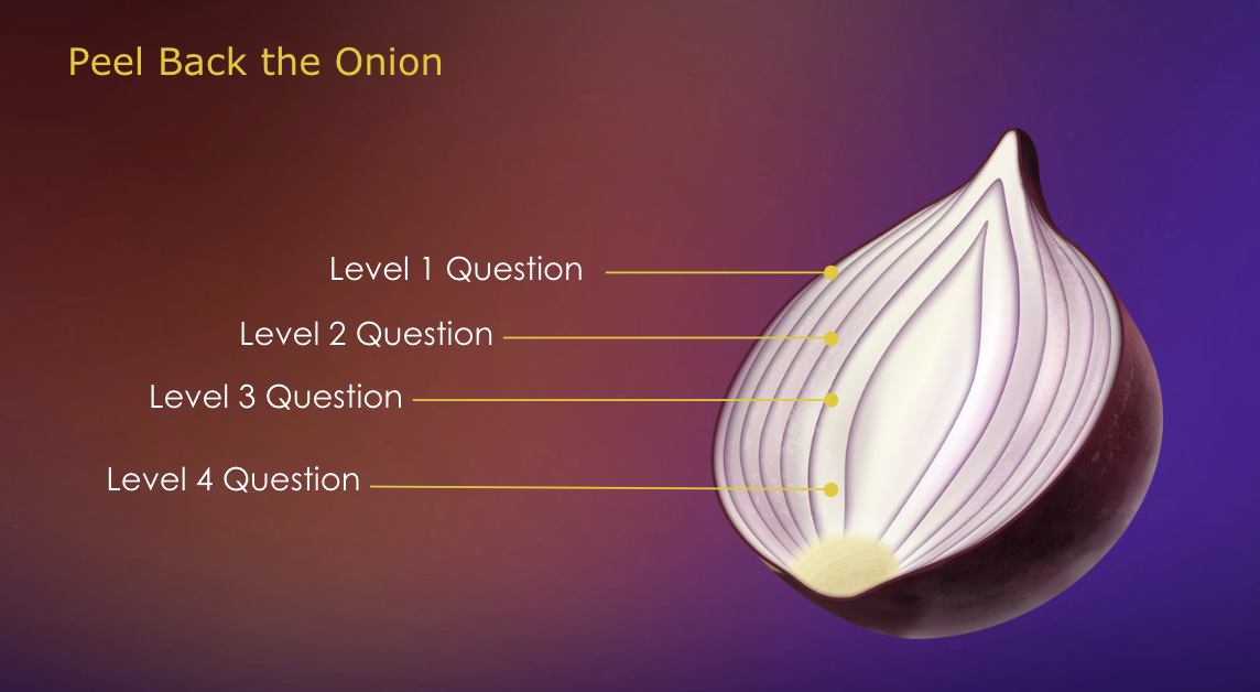 product demo onion technique