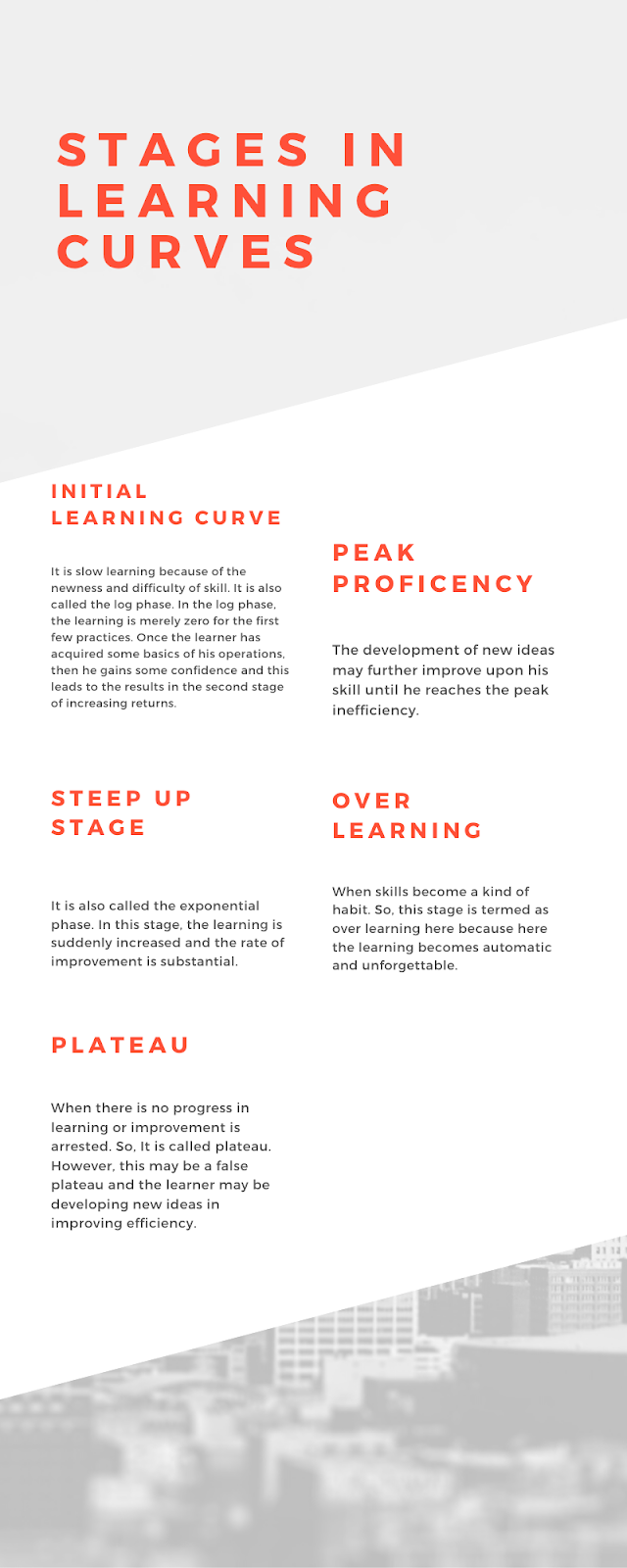 types of learning curve