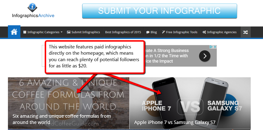 Top 7 Free and paid Infographics Submission Sites