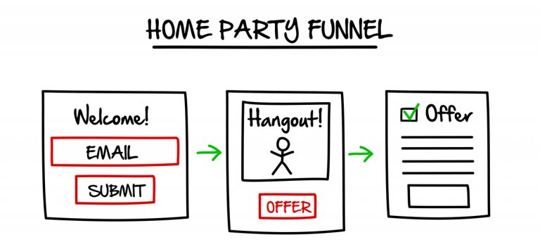 Home/House Party - The Lost Funnel