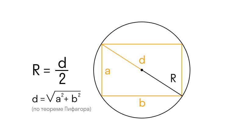 формула радиуса окружности, если известна диагональ вписанного прямоугольника
