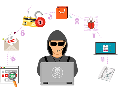 Credit Cards Safety Measures - ATM/Debit Card Safety Measures ...