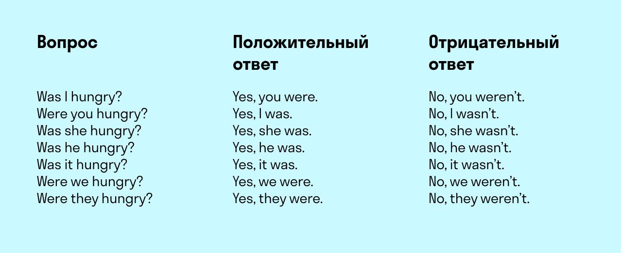 Как отвечать на вопросы без глагола-действия в Past Simple