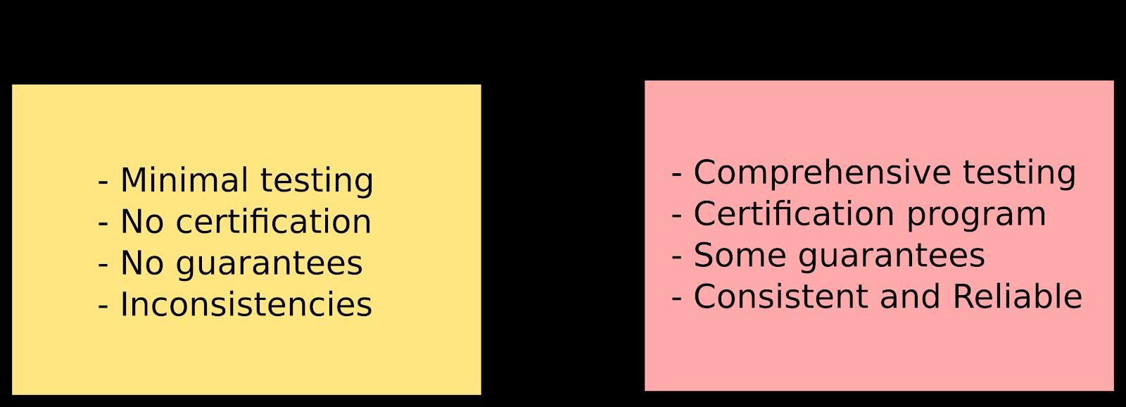 platform comparison.png