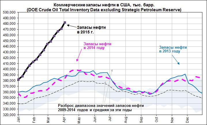 """Рубль становится слишком """"крепким"""", если учесть цены на нефть и инфляцию"""
