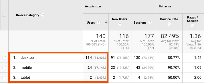 find percentage of mobile visitors in google analytics step 2